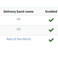 Creating a new international delivery band