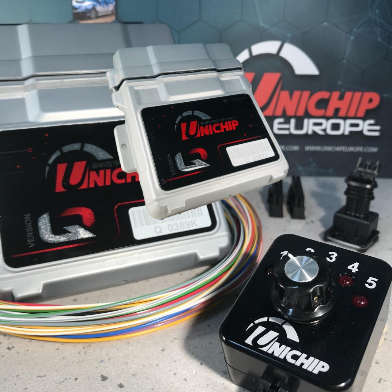 Unichip Q4