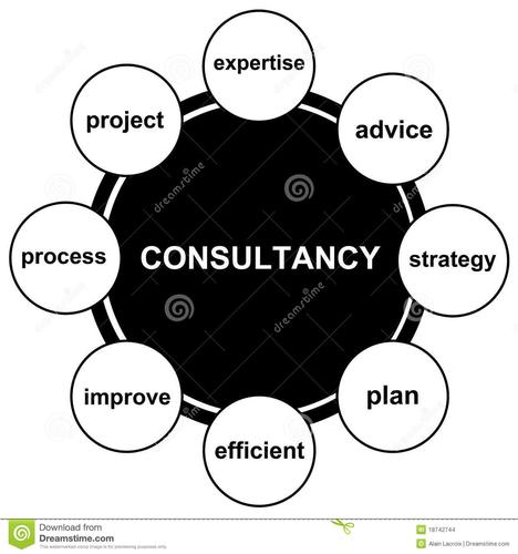 Business Consultancy With our expertise and knowledge we can help you buy the best and the safest products to keep you, your customers and your business safe. T:0330 1134314