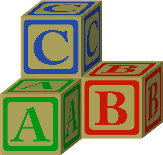 ABC Analysis, Anyone? Are you familiar with the term ABC Analysis? Do you know what it is and how it can help your business?