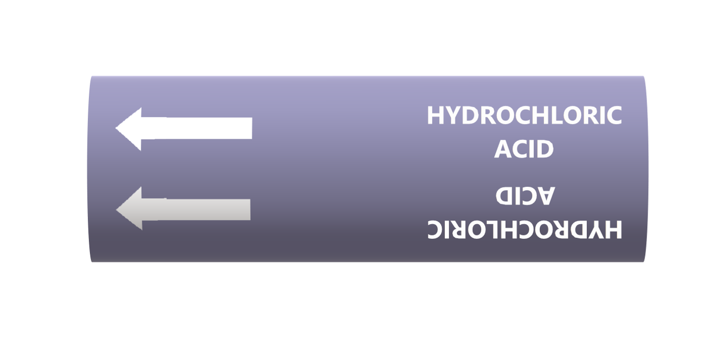 BS Pipe Marker - Acids & Alkalis - Hydrochloric Acid