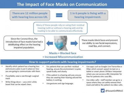 The impact of face masks on communication...latest update! Face masks & coverings have become mandatory in hospitals and on public transport in England. These significant legal changes have caused concern amongst those with hearing and communication difficulties.