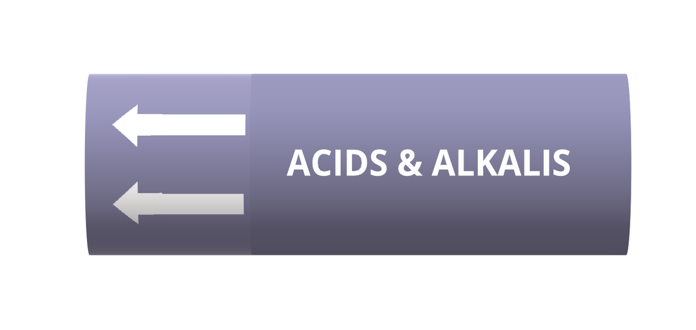 Acids & Alkalis - BS1710 roll form pipe markers