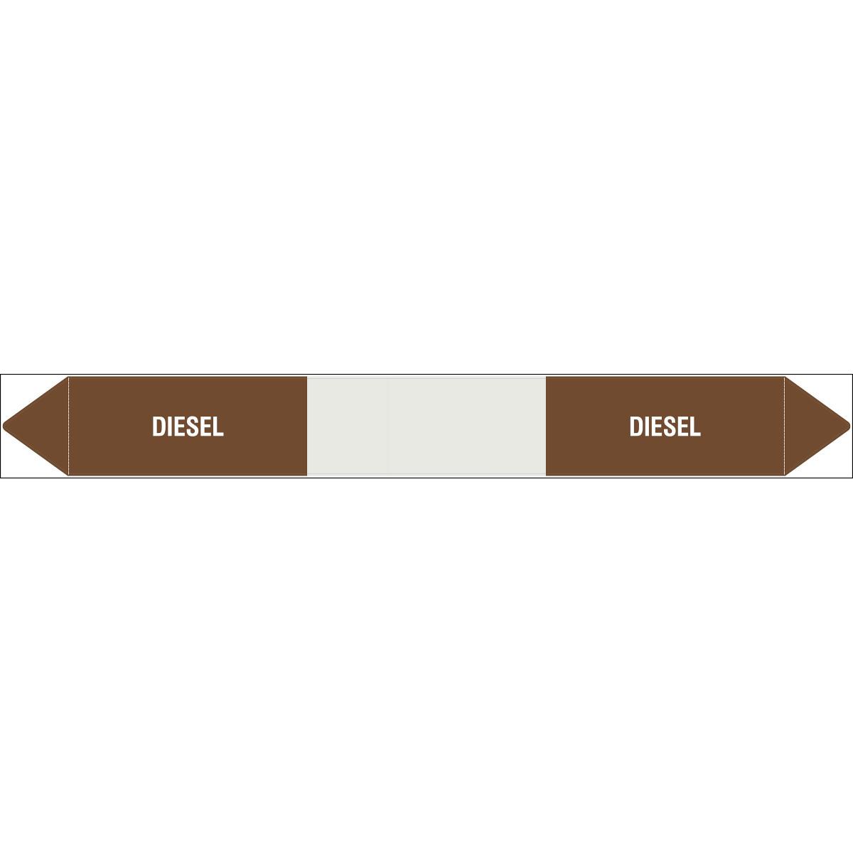 Combustible Liquids - Individual Peel Off Markers